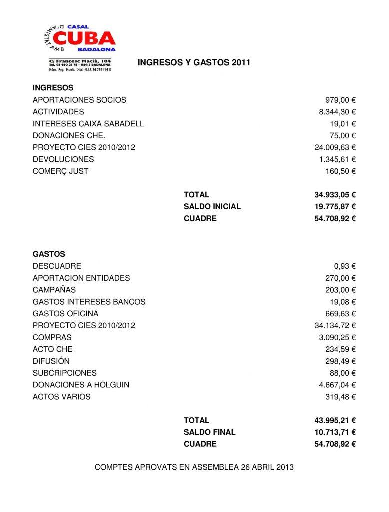 cuentas-2011