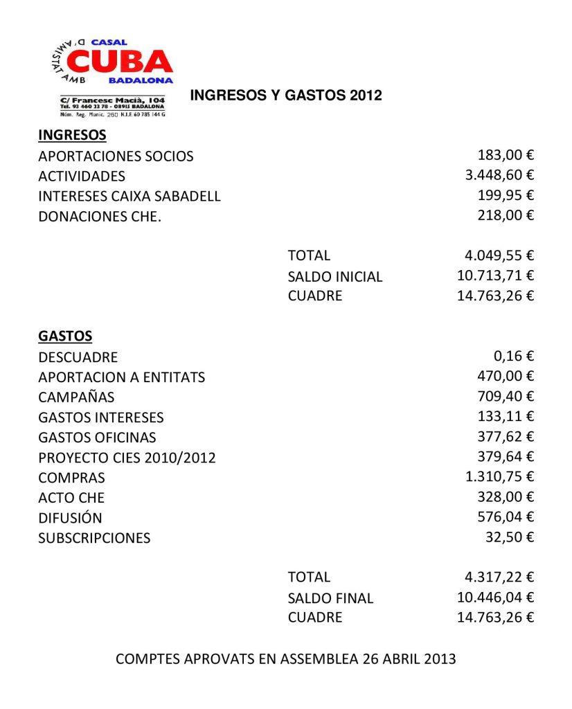 cuentas-2012