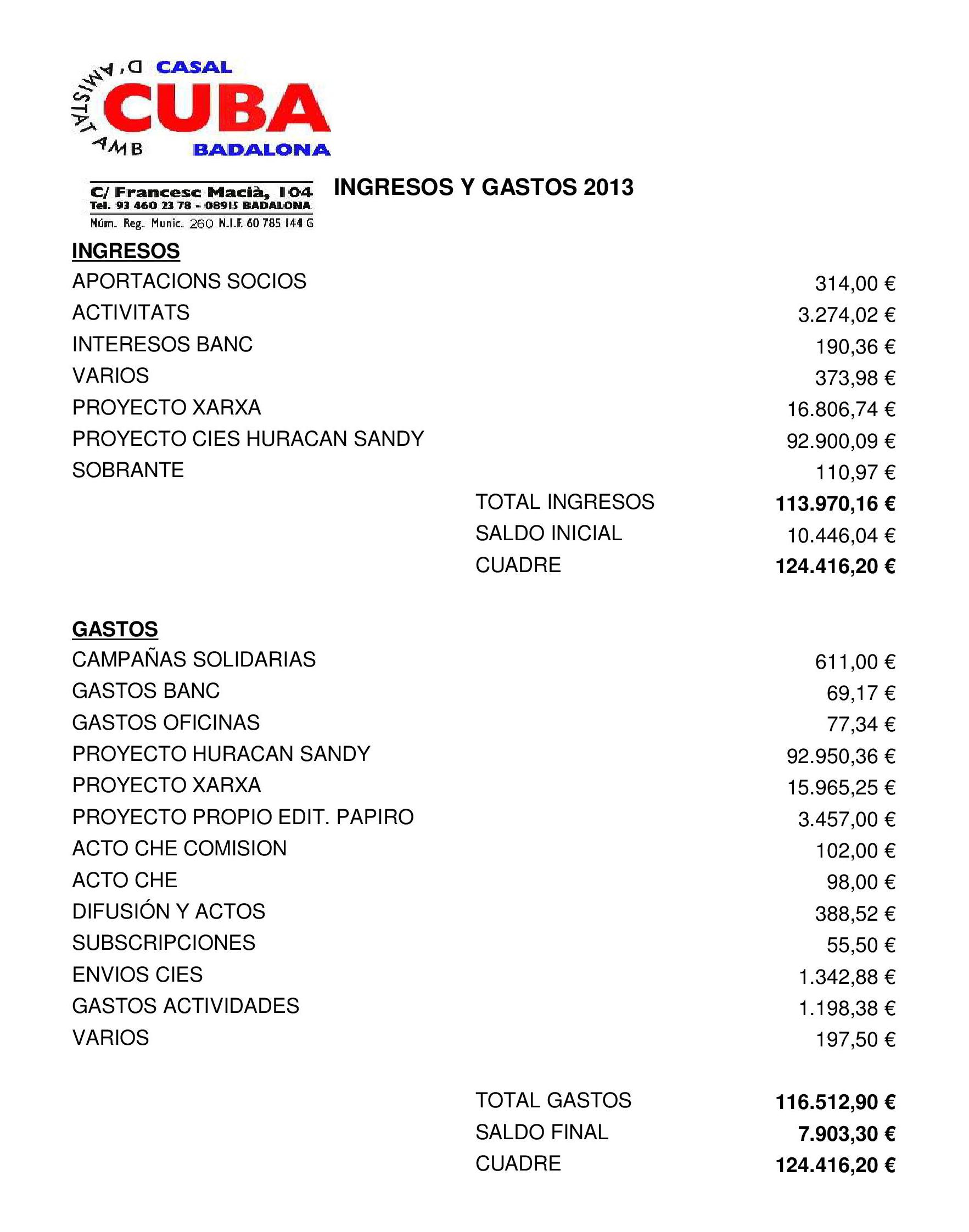 INGRESOS Y GASTOS 2013