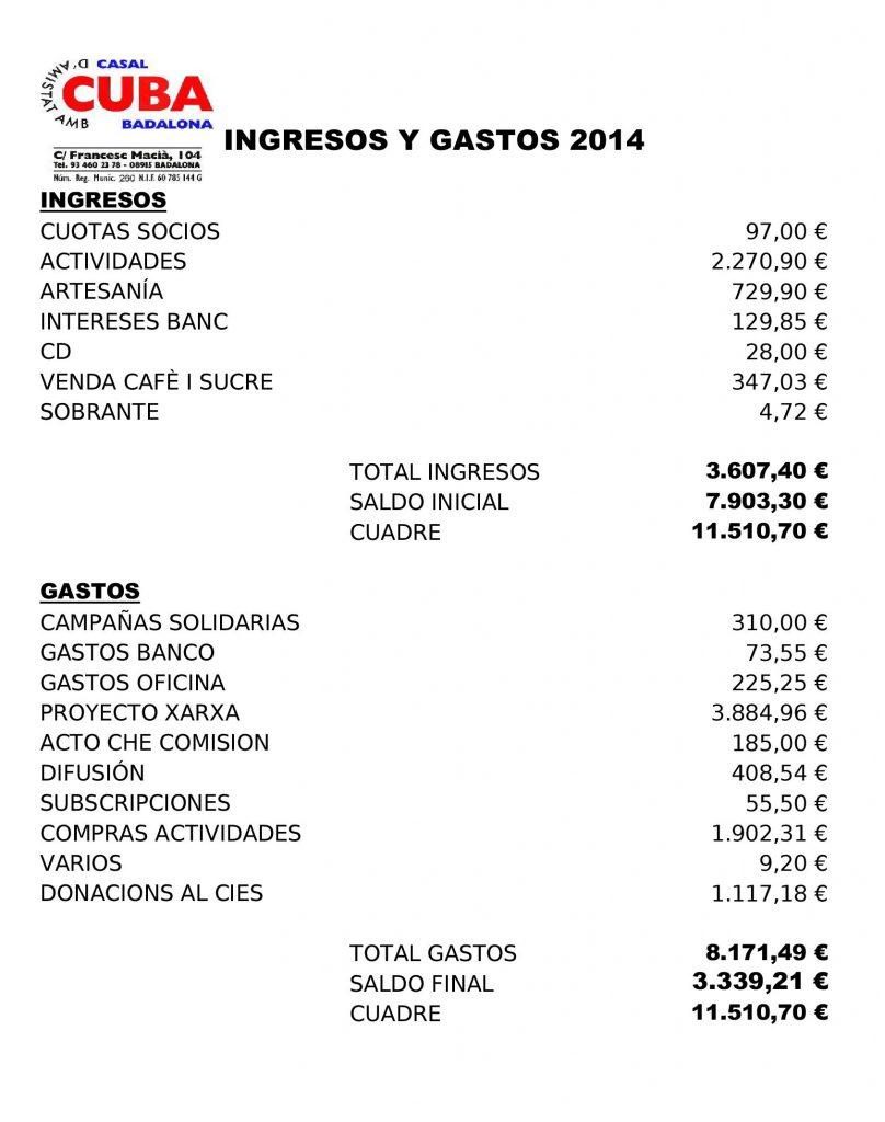cuentas-2014