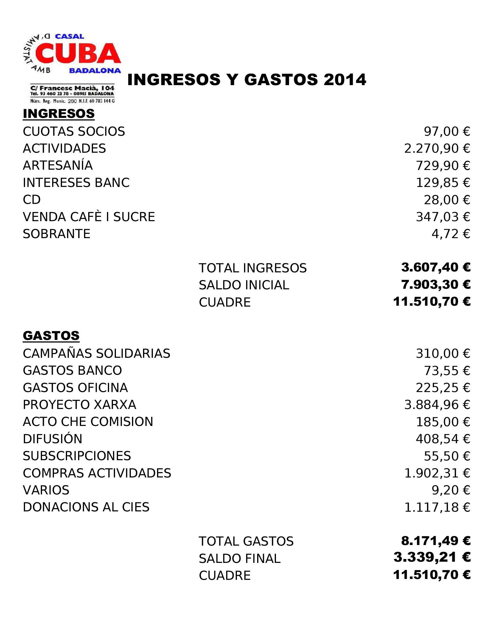 INGRESOS Y GASTOS 2014